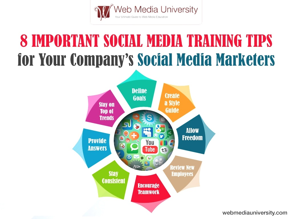 Social Media Training Tips