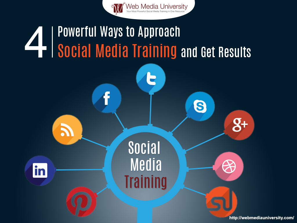 4 Powerful Ways to Approach Social Media Training and Get Results